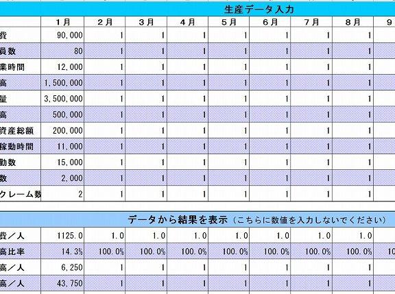 エクセルで作った生産管理表