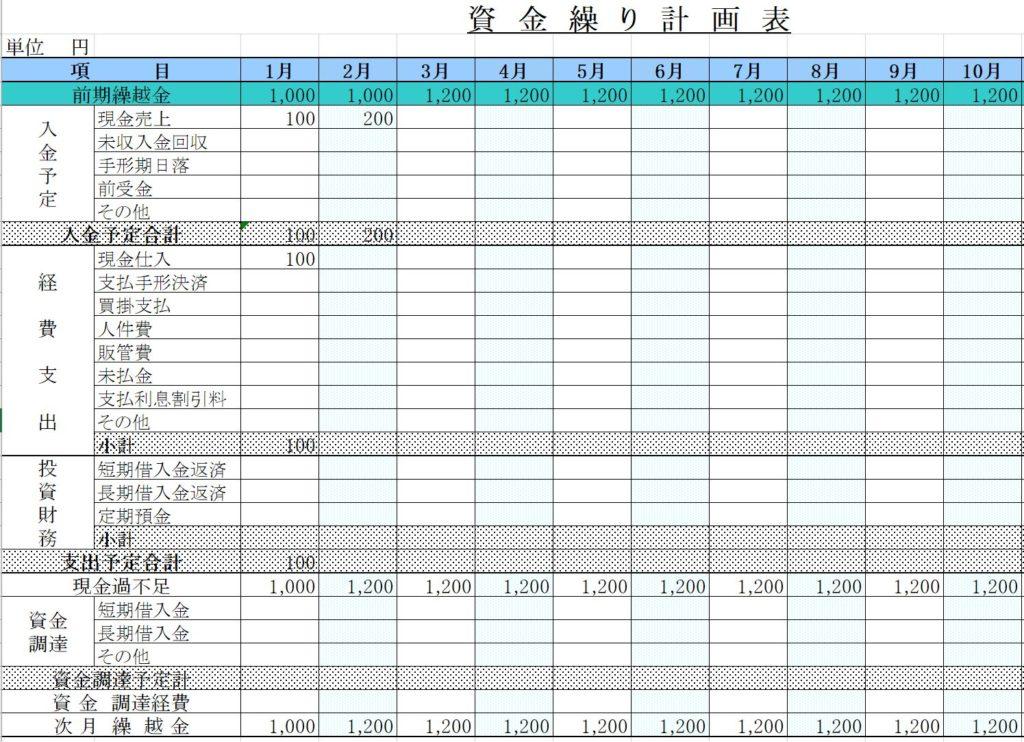 エクセルの資金繰り計画表