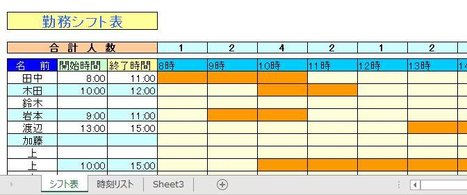 エクセルで作った勤務シフト表