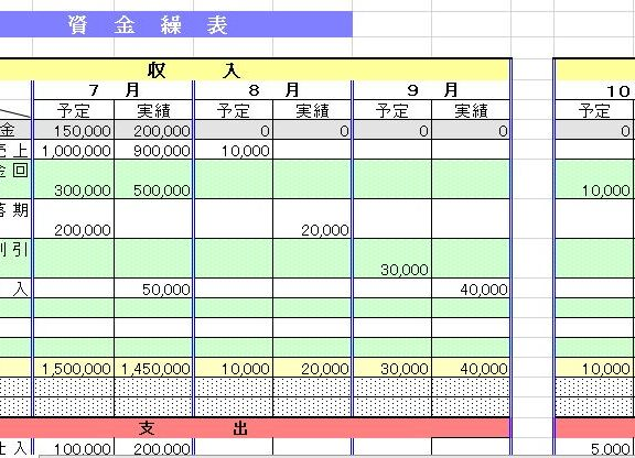 エクセルで作った資金繰り表