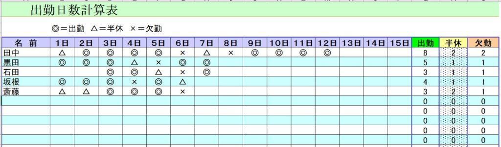 エクセルで作った出勤日数計算