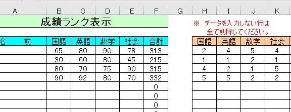 エクセルで作った成績ランク表示