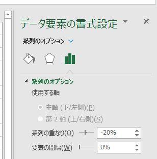 エクセルのグラフのオプション設定