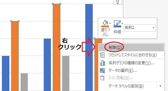 エクセルのグラフから系列を削除する