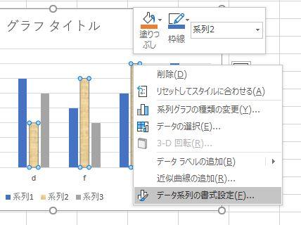 エクセルのデータ系列の書式設定