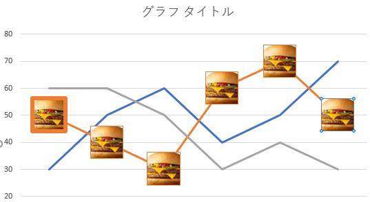 折れ線グラフで写真表示する