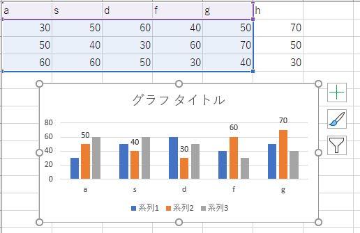 エクセルのグラフのデータ範囲を確認する