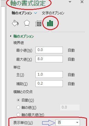 エクセルの軸の書式設定