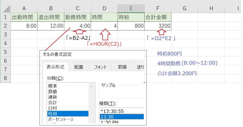 エクセルのHOUR関数で時給計算