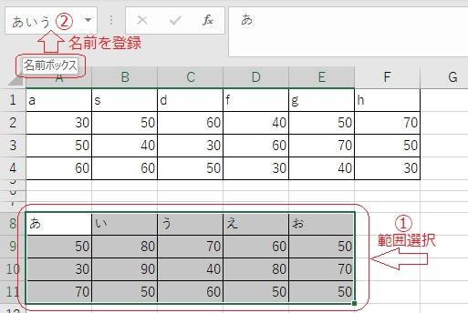 エクセルの表の範囲選択に名前を付ける