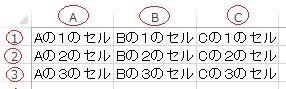 エクセルの列番号と行番号