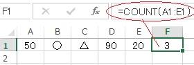 エクセルのCOUNT関数の使い方実例