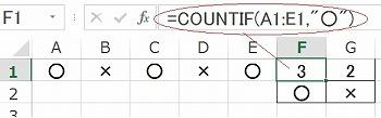 エクセルのCOUNTIF関数の使い方