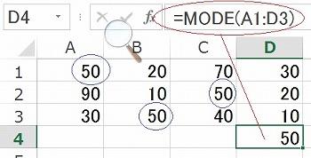 エクセルのMODE関数の使い方実例