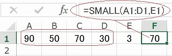 エクセルのSMALL関数の使い方の実例