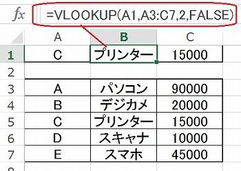 エクセルのVLOOKUP関数の使い方の実例