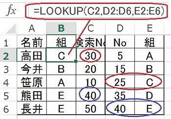 LOOKUP関数の使い方の実例