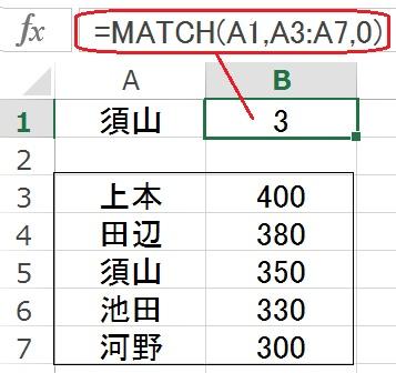 MATCH関数の使い方の実例