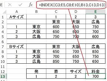 INDEX関数の使い方の実例
