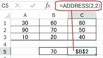 ADDRESS関数の使い方の実例
