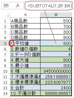 エクセルのSUBTOTAL関数の使い方の実例
