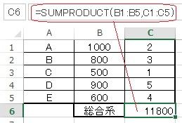 エクセルのSUMPRODUCT関数の使い方の実例