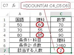 エクセルのDCOUNT関数の使い方の実例