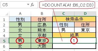 エクセルのDCOUNTA関数の使い方の実例