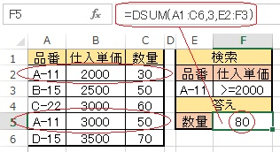 エクセルのDSUM関数の使い方の実例