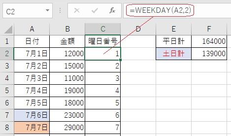 エクセルの日付を曜日番号に変換する