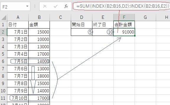 エクセルで指定期間の合計を表示する関数の実例