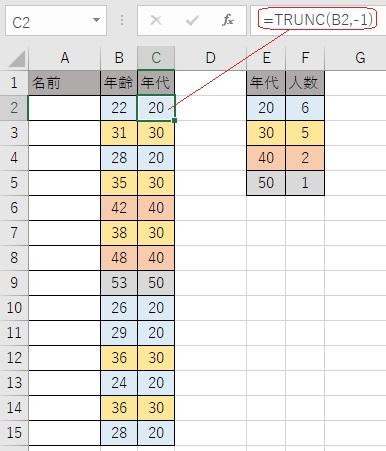 エクセルで年齢から年代を表示させる関数活用法