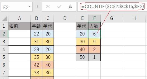 エクセルで年代別の集計をする関数の使い方