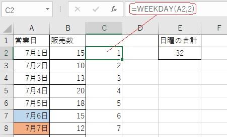 エクセルで曜日を数値にWEEKDAY関数