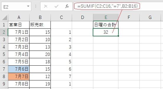 指定の曜日だけを合計するSUMIF関数