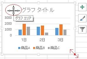 エクセルのグラフの編集方法