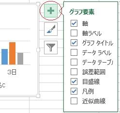 エクセルのグラフに要素を追加する方法