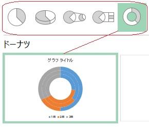 エクセルの円グラフの種類