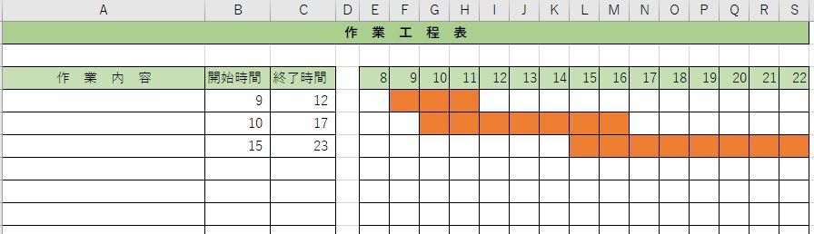 エクセルで時間から自動で背景色を設定する表