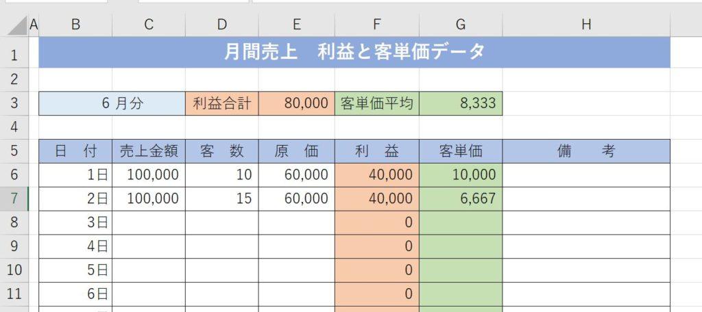 エクセルで月間売上と利益や客単価を表示