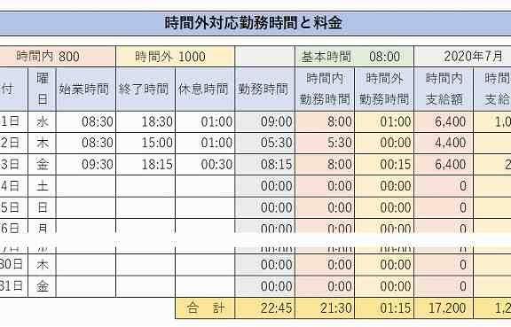 エクセル時間外勤務の給与計算テンプレート