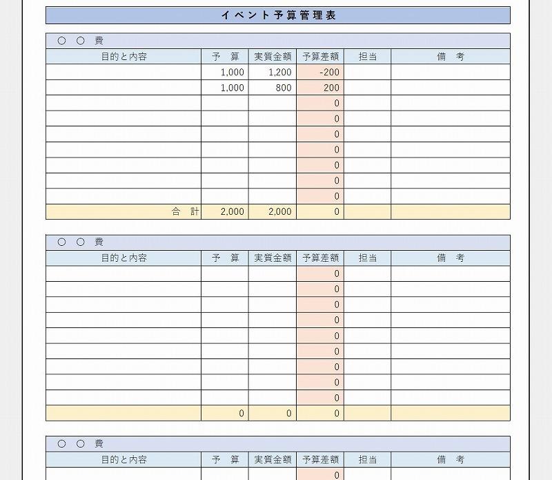 エクセルの予算管理表テンプレート