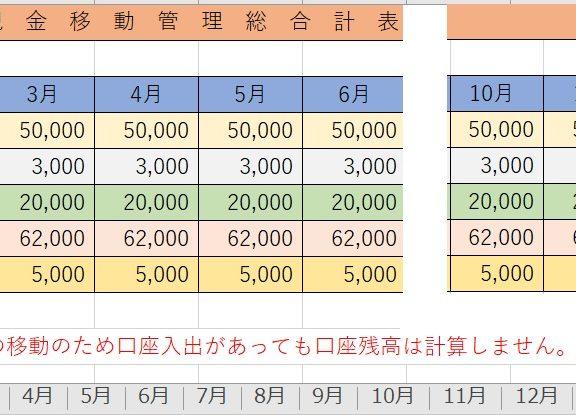 エクセル現金移動管理表テンプレート